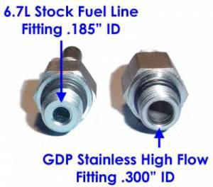 Glacier Diesel Power - '07.5-'09 Dodge Ram 6.7L GDP Maximizer Big Line Kit - Image 2